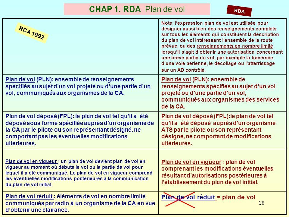 CHAP 1. RDA Plan de vol Plan de vol réduit = plan de vol