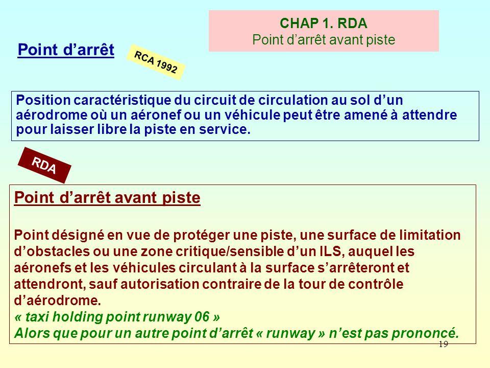 CHAP 1. RDA Point d'arrêt avant piste