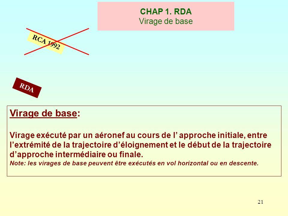 Virage de base: CHAP 1. RDA Virage de base