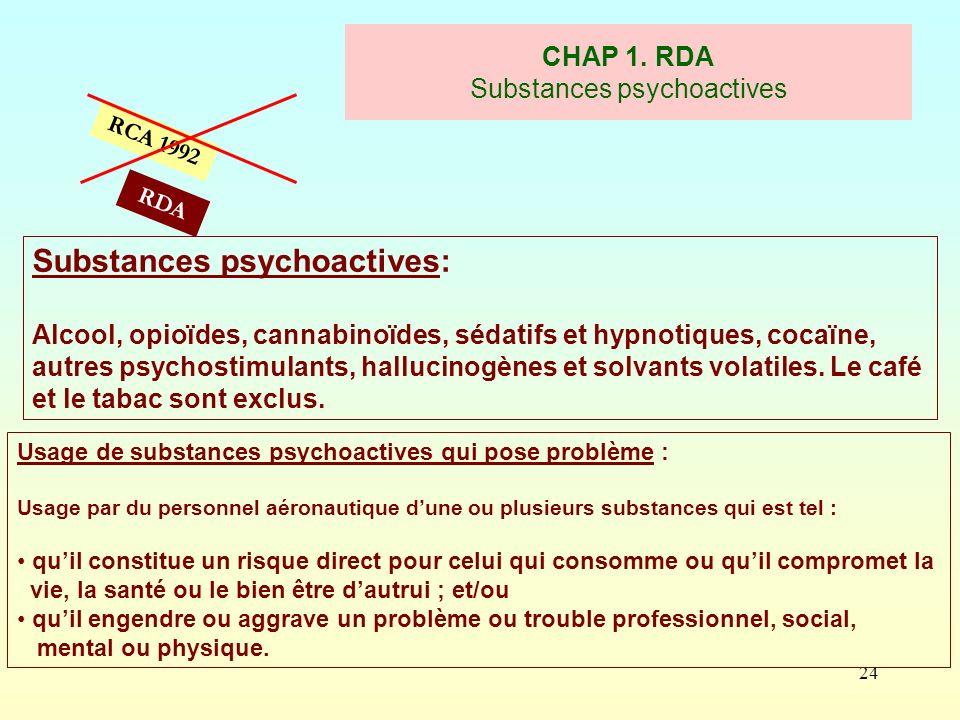 CHAP 1. RDA Substances psychoactives
