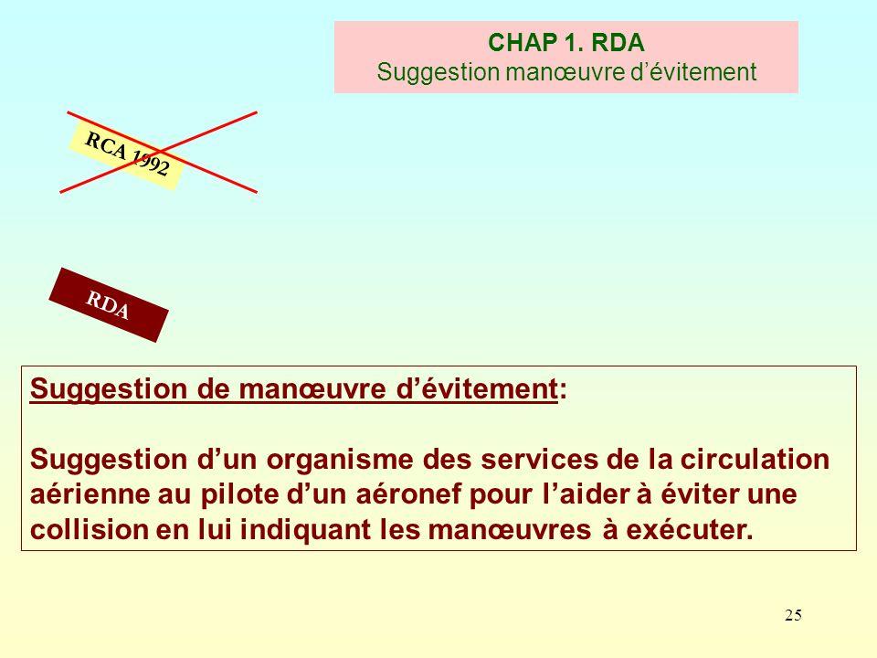 CHAP 1. RDA Suggestion manœuvre d'évitement