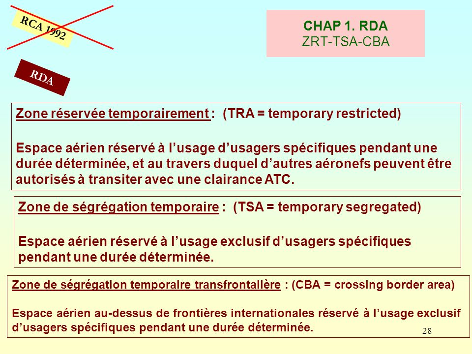 Zone réservée temporairement : (TRA = temporary restricted)