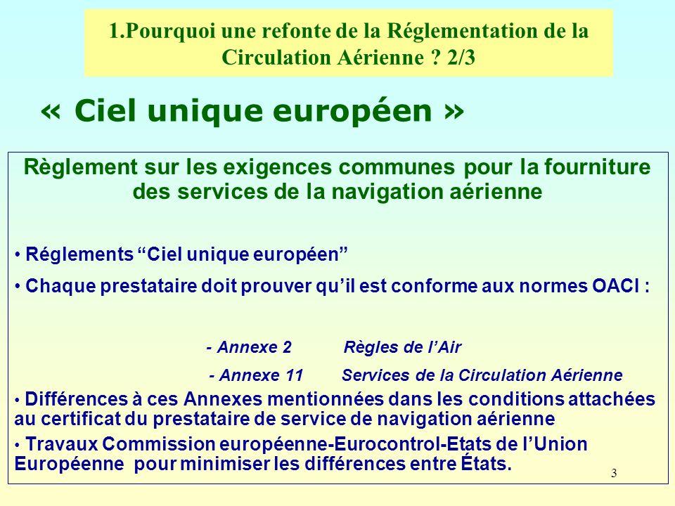 « Ciel unique européen »