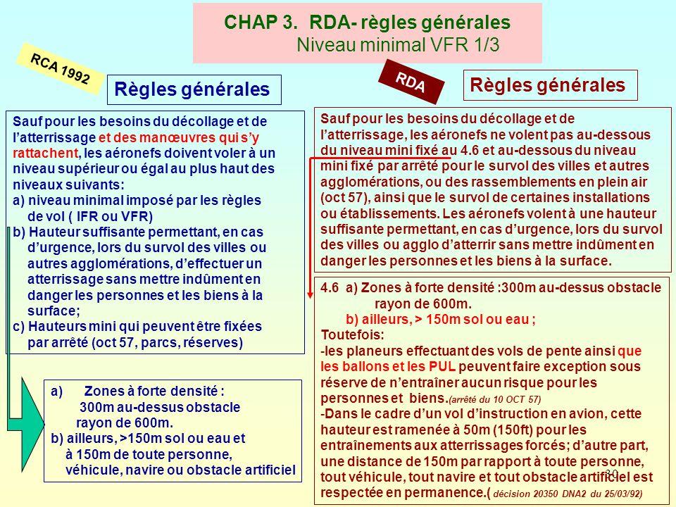 CHAP 3. RDA- règles générales Niveau minimal VFR 1/3