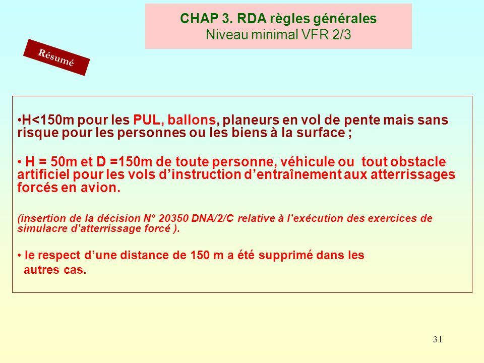 CHAP 3. RDA règles générales Niveau minimal VFR 2/3