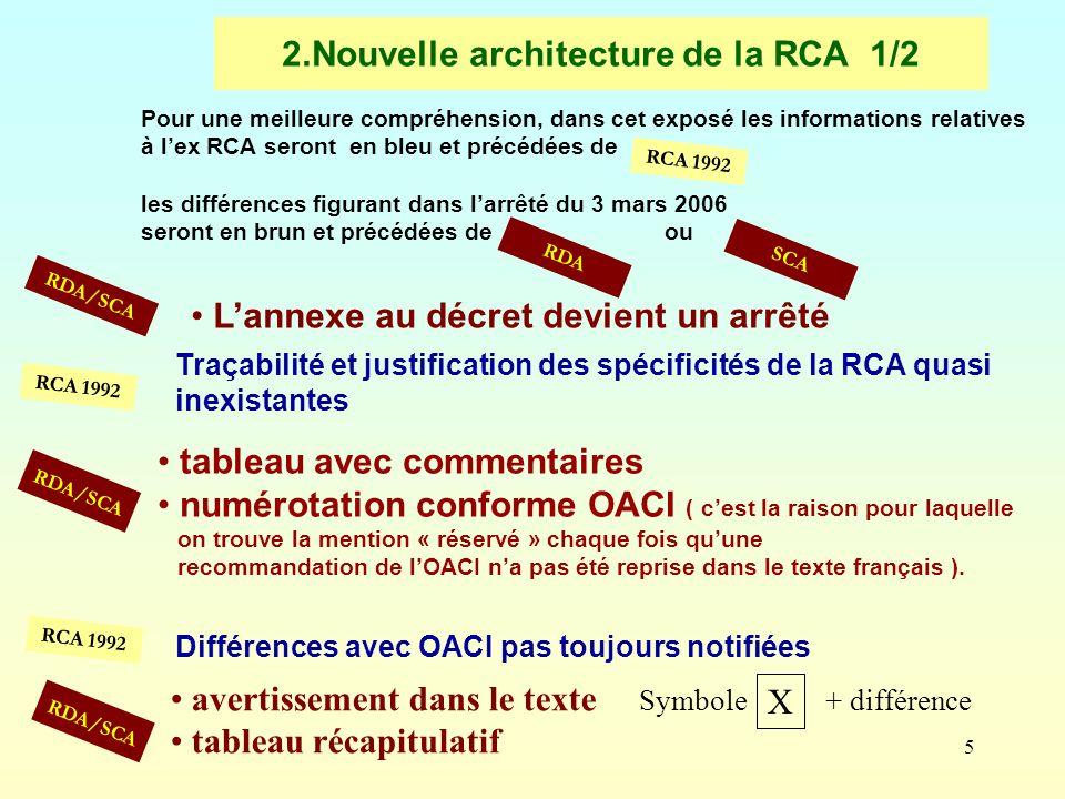 2.Nouvelle architecture de la RCA 1/2