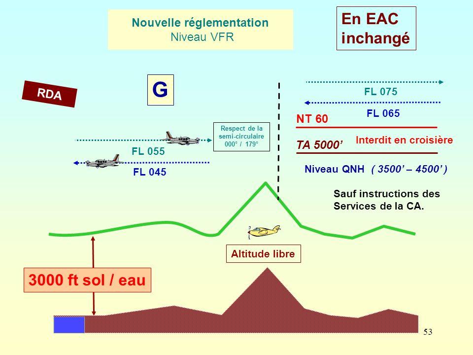 Nouvelle réglementation Niveau VFR