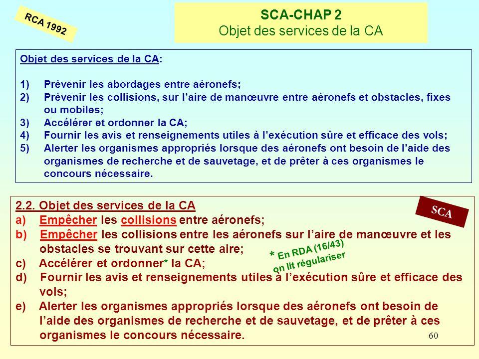 SCA-CHAP 2 Objet des services de la CA