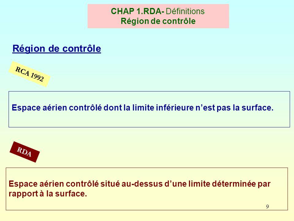 CHAP 1.RDA- Définitions Région de contrôle