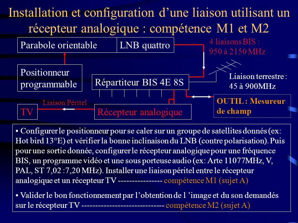 Installation et configuration d'une liaison utilisant un récepteur analogique : compétence M1 et M2