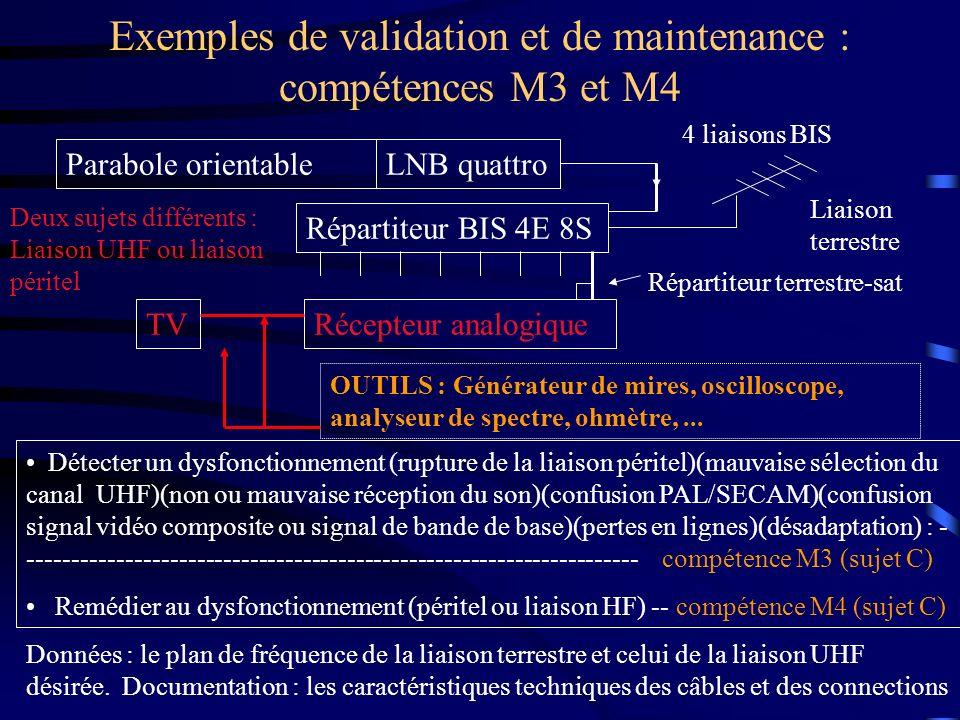 Exemples de validation et de maintenance : compétences M3 et M4