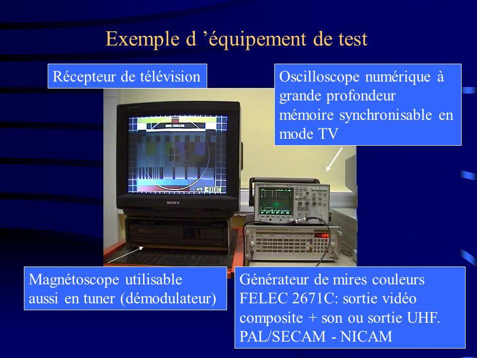 Exemple d 'équipement de test