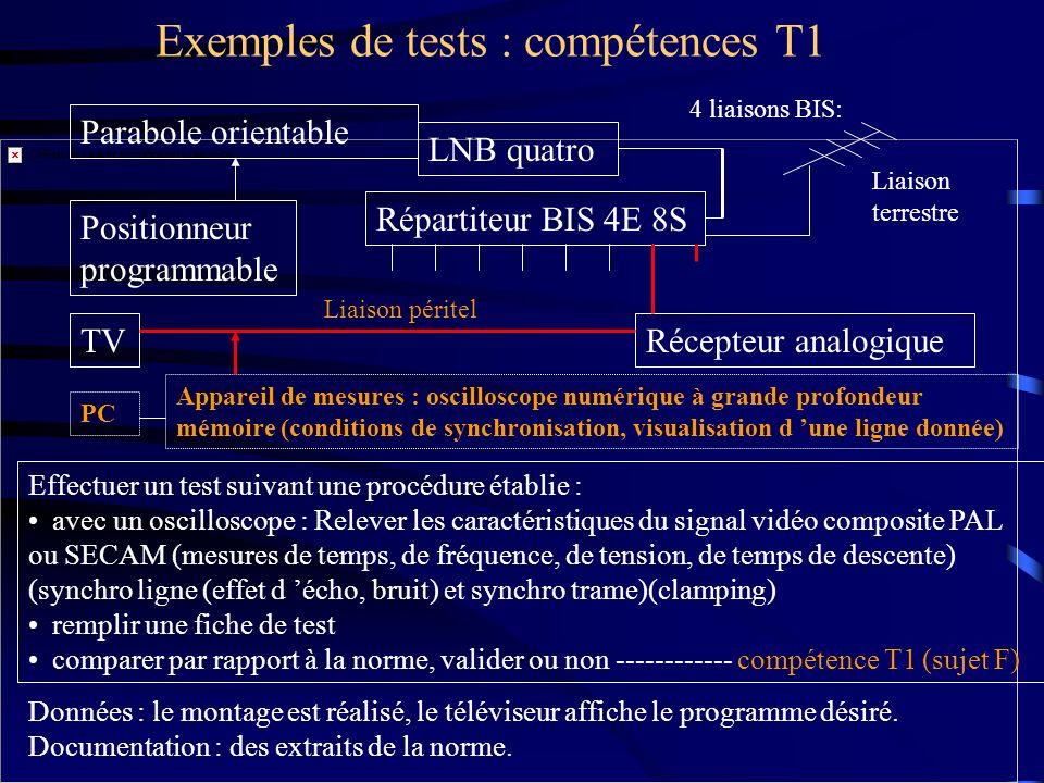 Exemples de tests : compétences T1