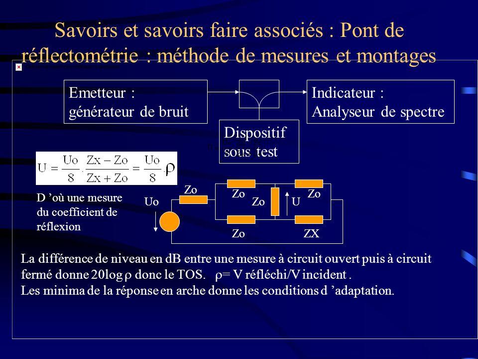 Savoirs et savoirs faire associés : Pont de réflectométrie : méthode de mesures et montages