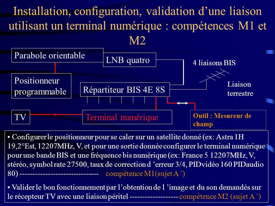 Installation, configuration, validation d'une liaison utilisant un terminal numérique : compétences M1 et M2