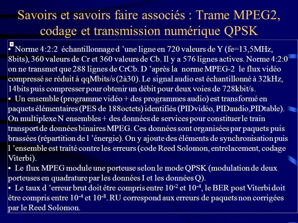 Savoirs et savoirs faire associés : Trame MPEG2, codage et transmission numérique QPSK