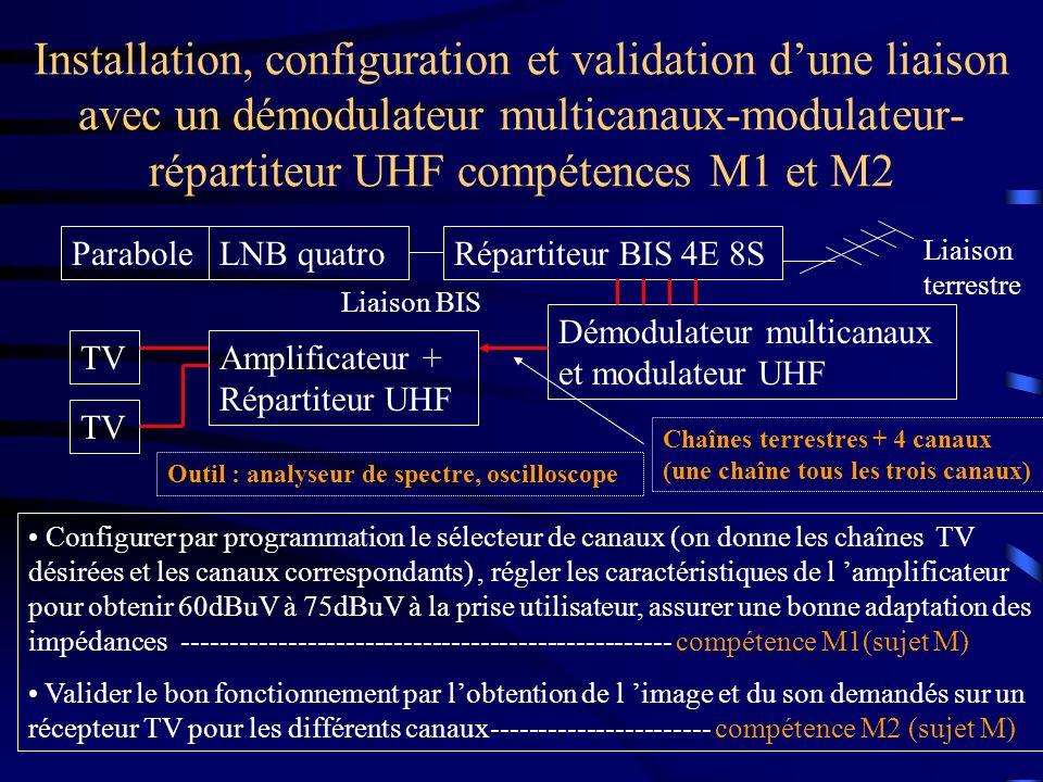 Installation, configuration et validation d'une liaison avec un démodulateur multicanaux-modulateur-répartiteur UHF compétences M1 et M2