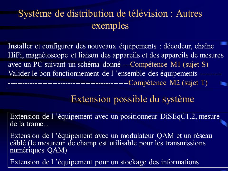 Système de distribution de télévision : Autres exemples