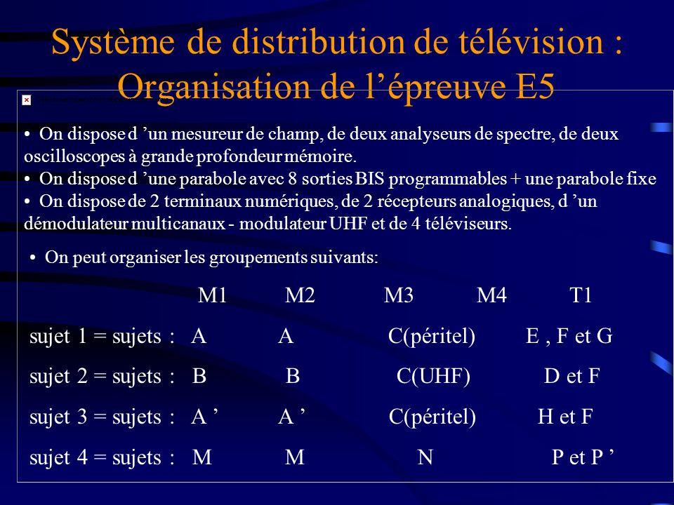 Système de distribution de télévision : Organisation de l'épreuve E5