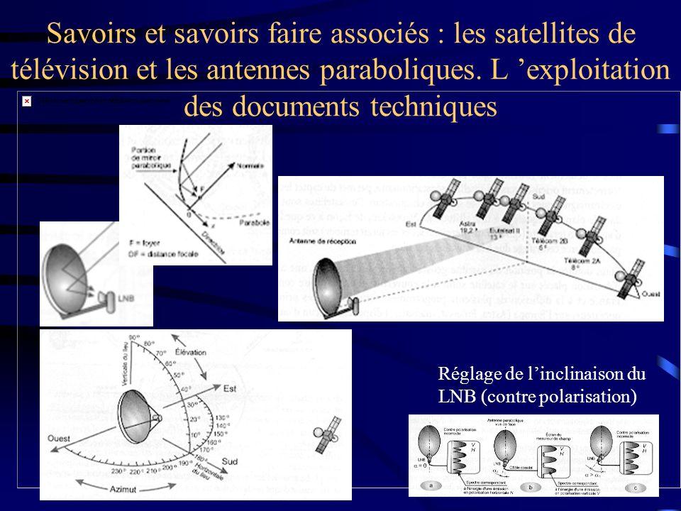 Savoirs et savoirs faire associés : les satellites de télévision et les antennes paraboliques. L 'exploitation des documents techniques
