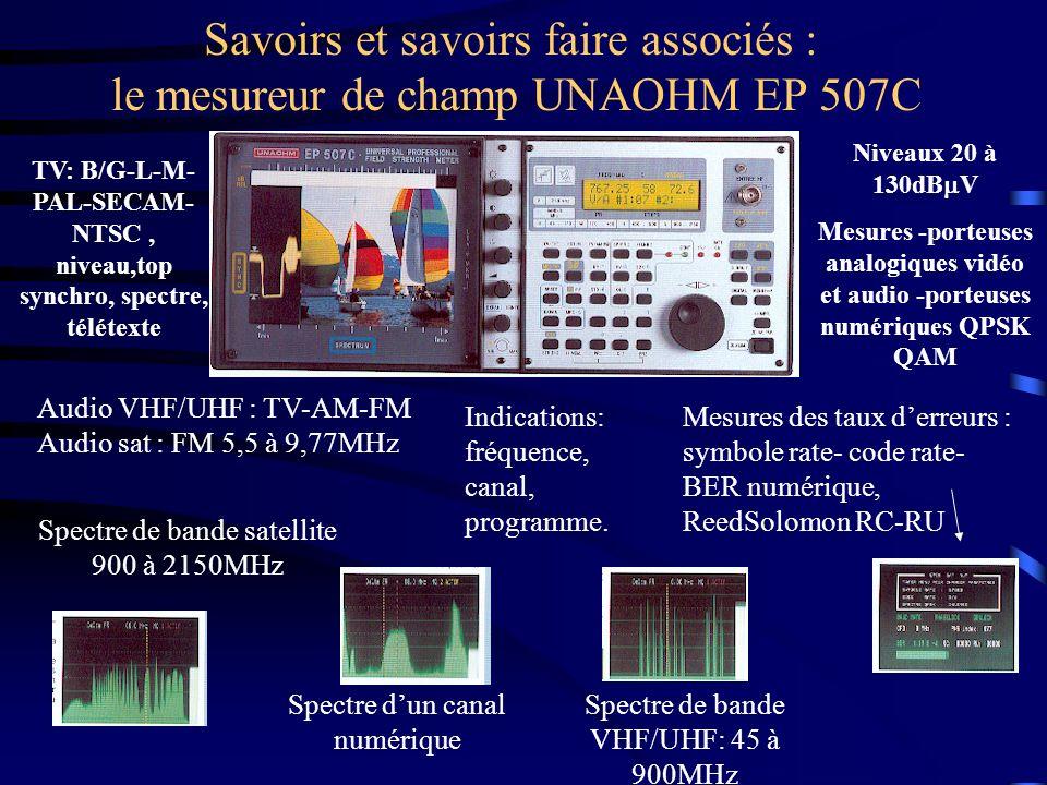 TV: B/G-L-M-PAL-SECAM-NTSC , niveau,top synchro, spectre, télétexte