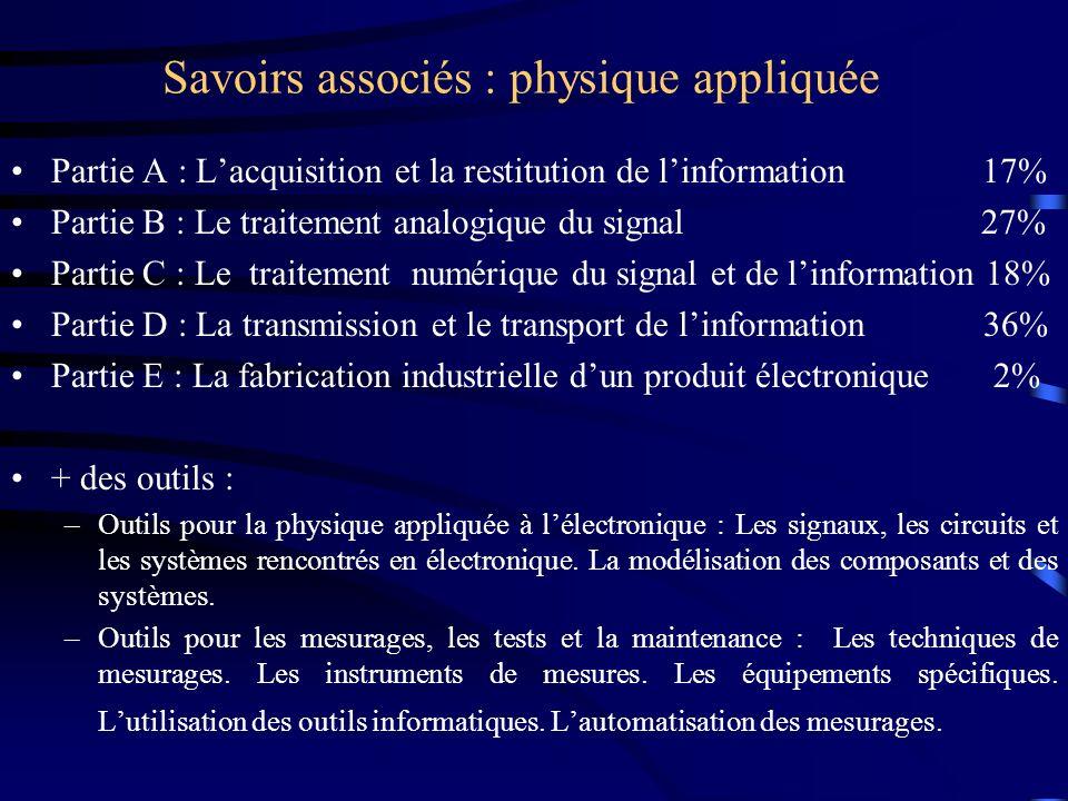 Savoirs associés : physique appliquée