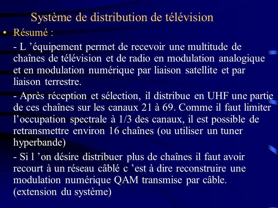Système de distribution de télévision