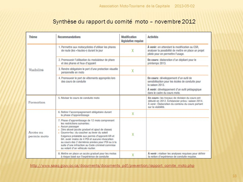 Synthèse du rapport du comité moto – novembre 2012