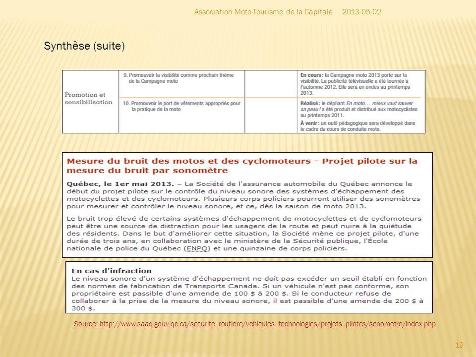 Synthèse (suite) Association Moto-Tourisme de la Capitale 2013-05-02