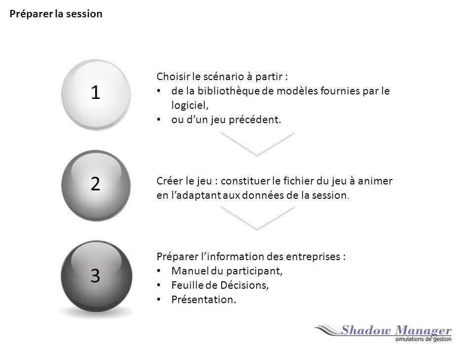 1 2 3 Préparer la session Choisir le scénario à partir :
