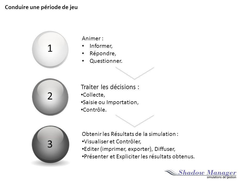 1 2 3 Traiter les décisions : Conduire une période de jeu Animer :