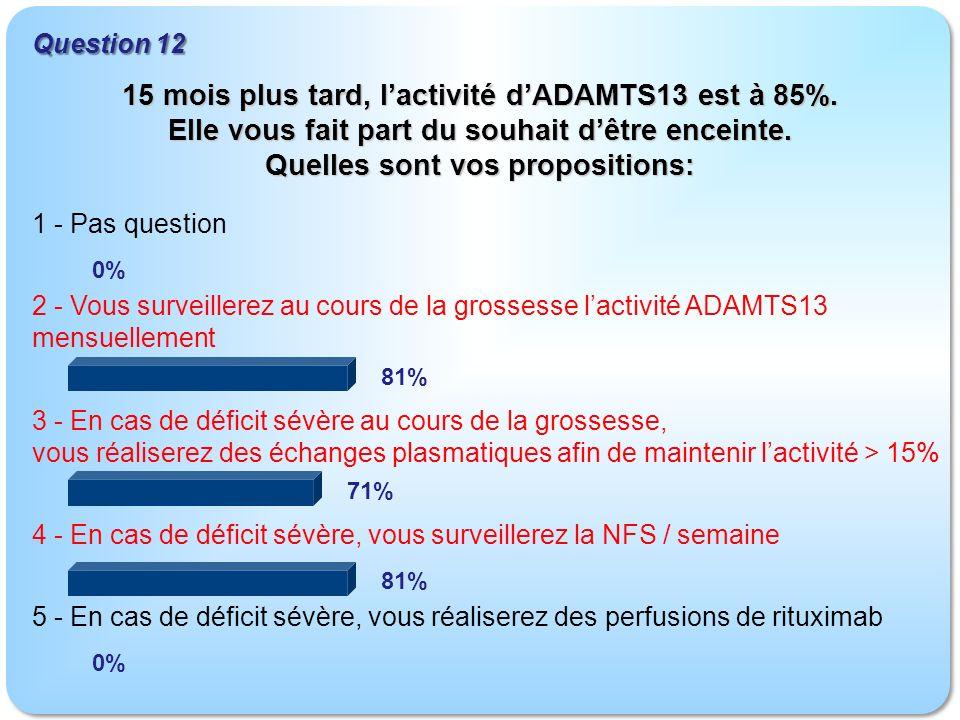 Question 12 15 mois plus tard, l'activité d'ADAMTS13 est à 85%. Elle vous fait part du souhait d'être enceinte. Quelles sont vos propositions: