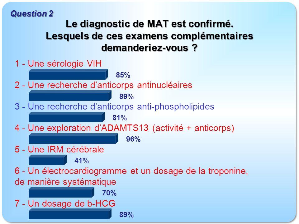 Question 2 Le diagnostic de MAT est confirmé. Lesquels de ces examens complémentaires demanderiez-vous