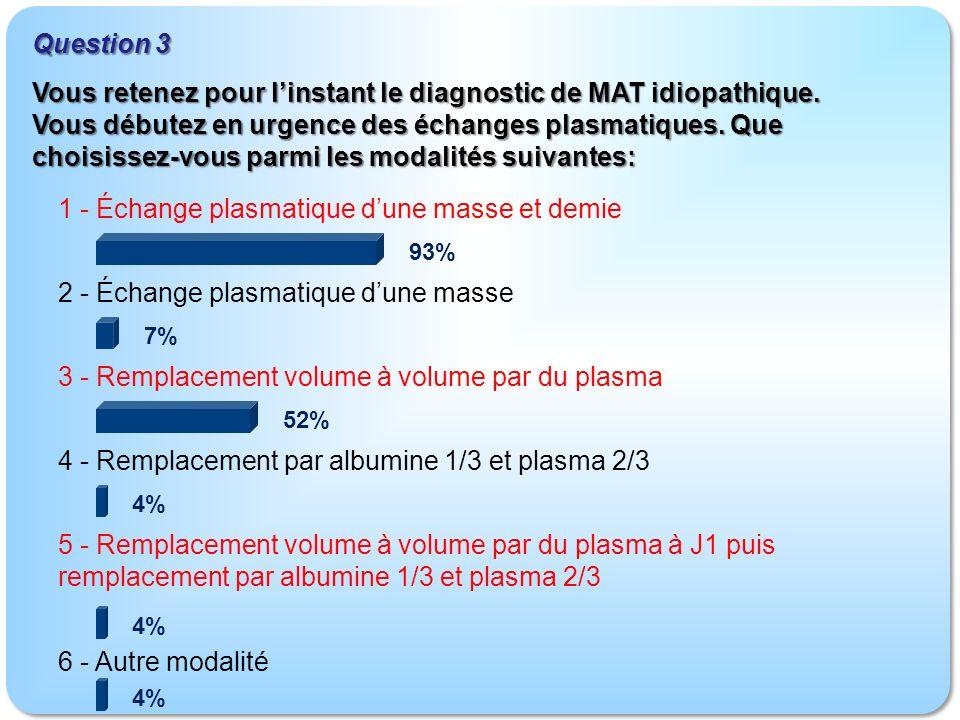 1 - Échange plasmatique d'une masse et demie