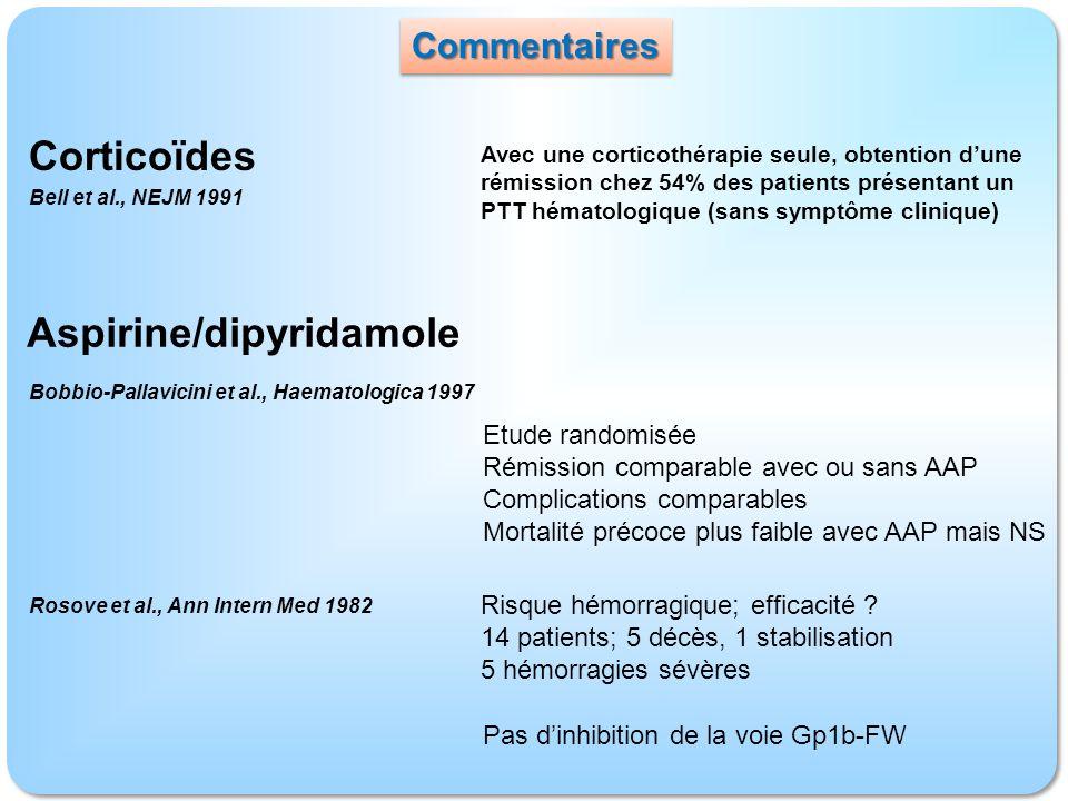 Aspirine/dipyridamole
