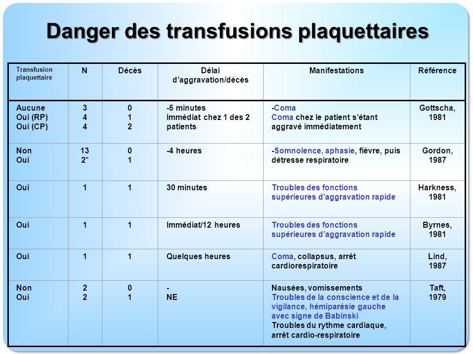 Danger des transfusions plaquettaires