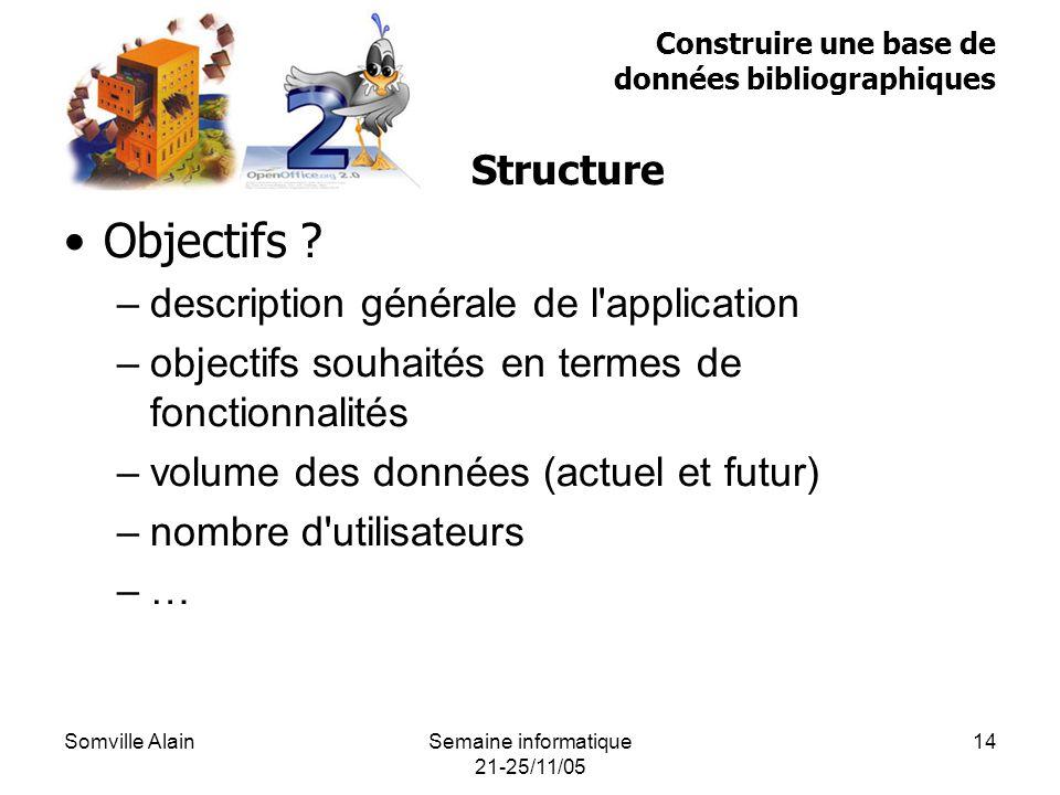 Construire une base de données bibliographiques