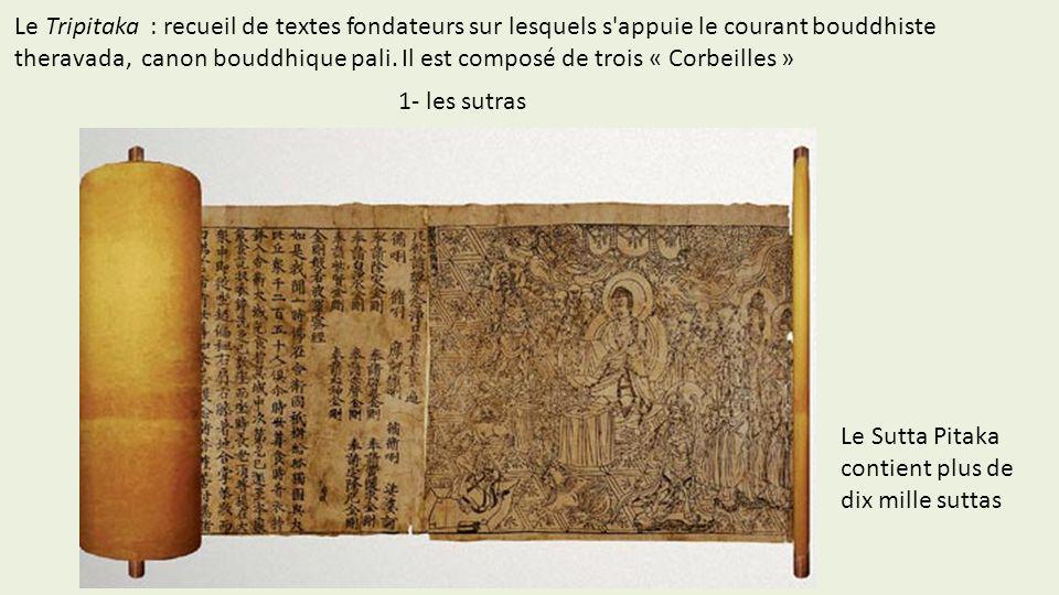 Le Tripitaka : recueil de textes fondateurs sur lesquels s appuie le courant bouddhiste theravada, canon bouddhique pali. Il est composé de trois « Corbeilles »