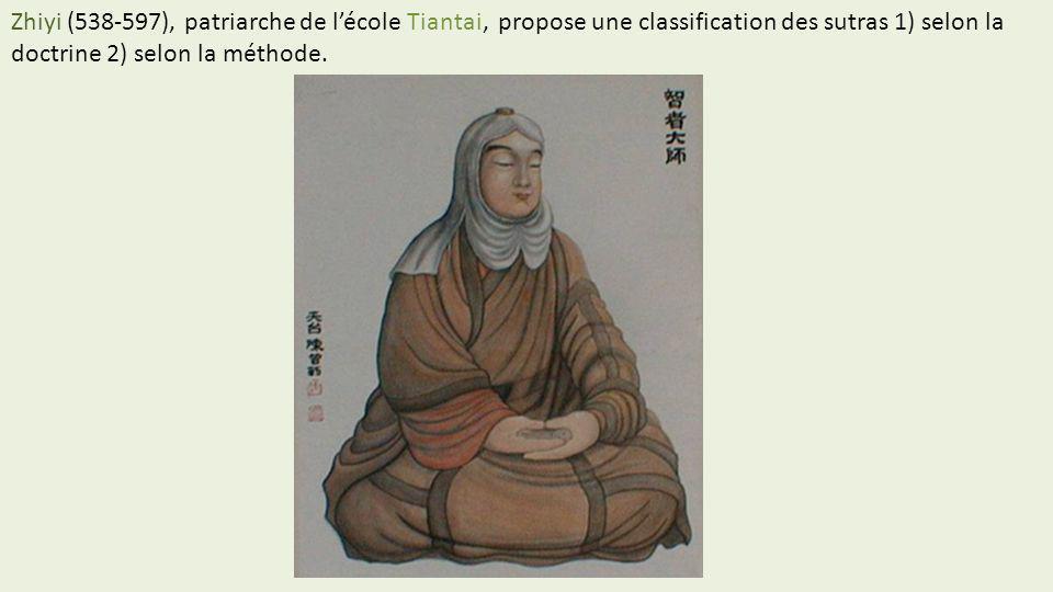 Zhiyi (538-597), patriarche de l'école Tiantai, propose une classification des sutras 1) selon la doctrine 2) selon la méthode.