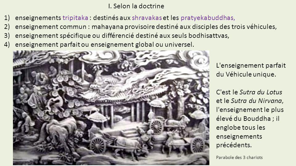 enseignement spécifique ou différencié destiné aux seuls bodhisattvas,
