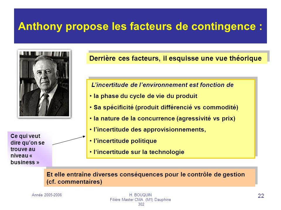 Anthony propose les facteurs de contingence :