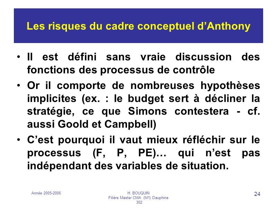Les risques du cadre conceptuel d'Anthony