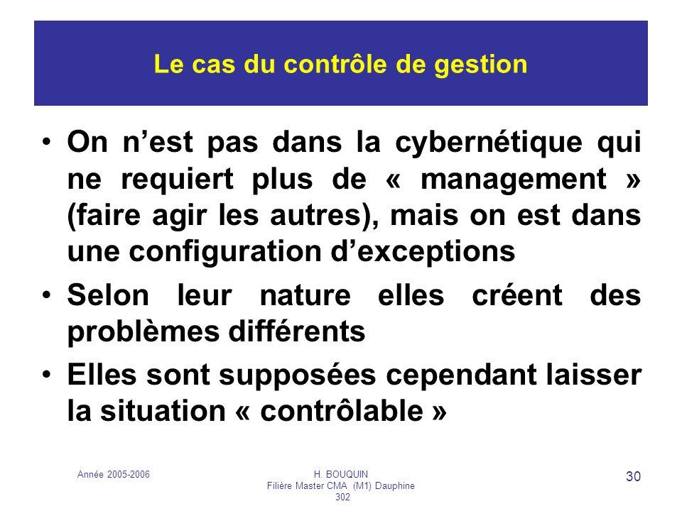 Le cas du contrôle de gestion