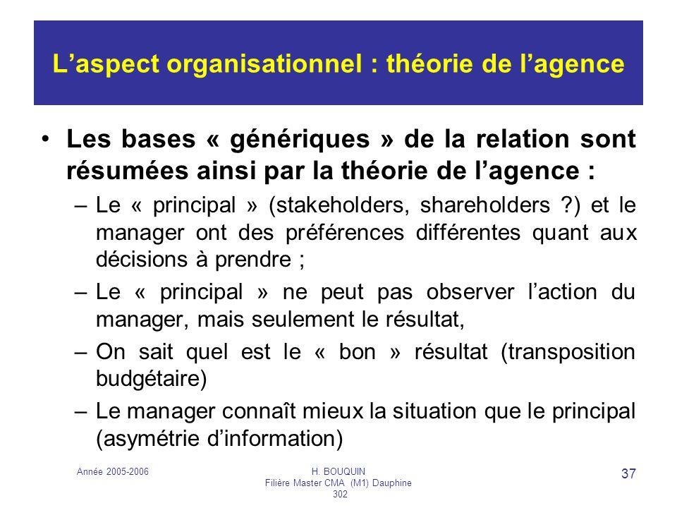 L'aspect organisationnel : théorie de l'agence