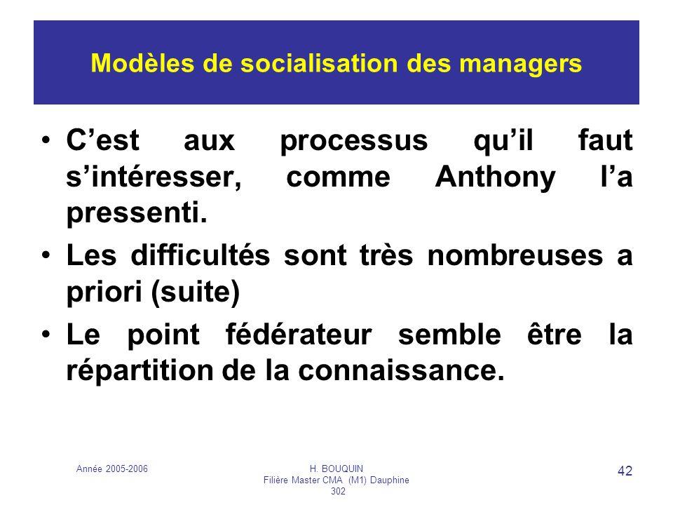 Modèles de socialisation des managers