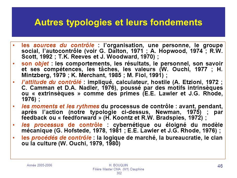 Autres typologies et leurs fondements