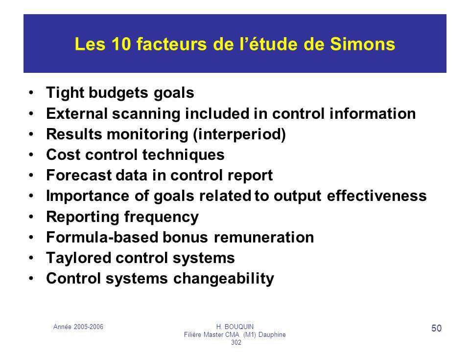 Les 10 facteurs de l'étude de Simons