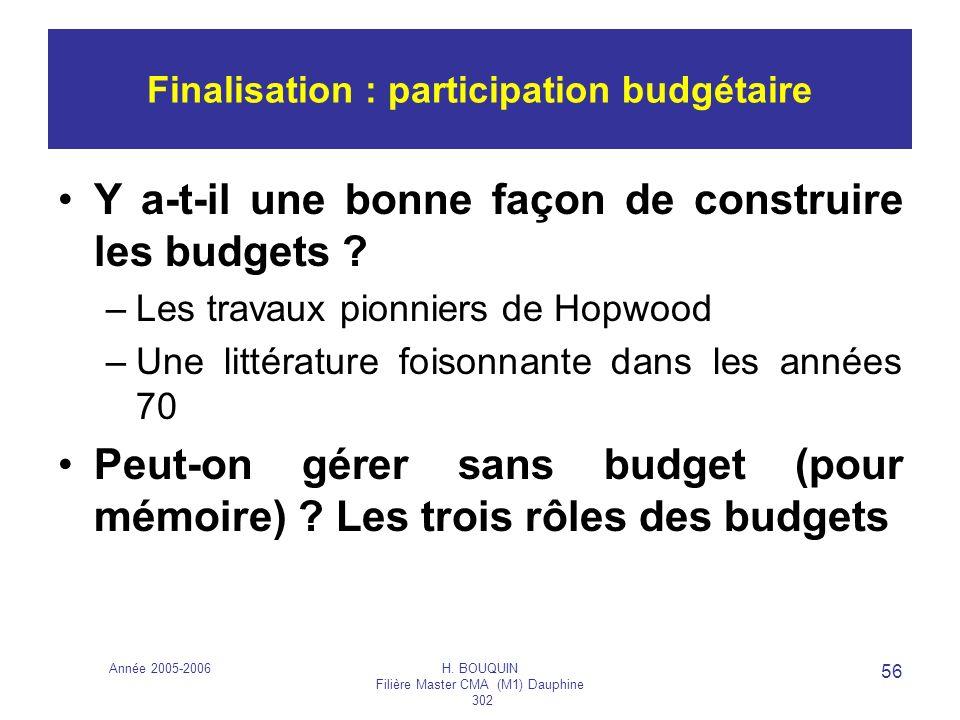 Finalisation : participation budgétaire