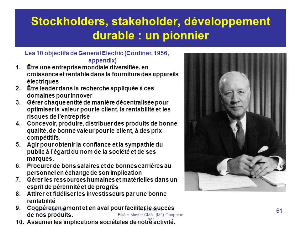 Stockholders, stakeholder, développement durable : un pionnier