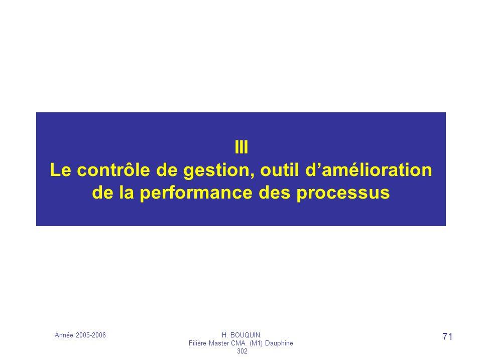 Filière Master CMA (M1) Dauphine